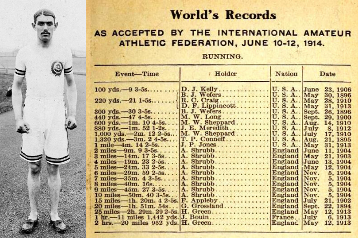 Black and white photograph of Alf Shrubb. He has a hugeblack moustache, is wearing white running shorts and shirt. Also in the image is a scan of a yellowed page with a table of the first ever IAAF world records, in which Shrubb's name appears 9 times in a row